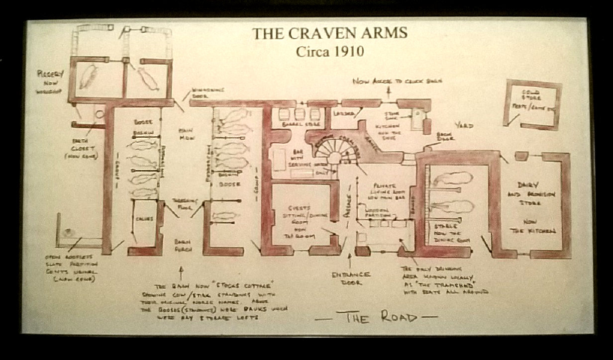 History Of Craven Arms Appletreewick